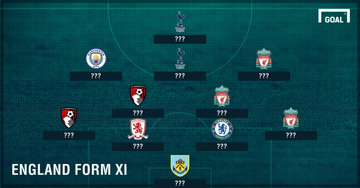 England form XI blank