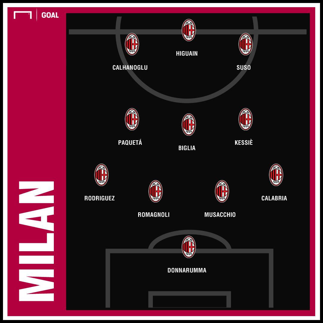 PS Milan Paquetá