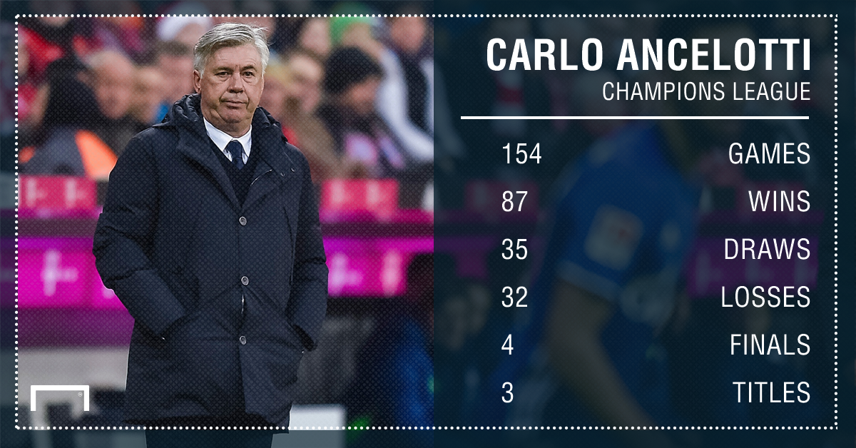 Carlo Ancelotti Champions League PS