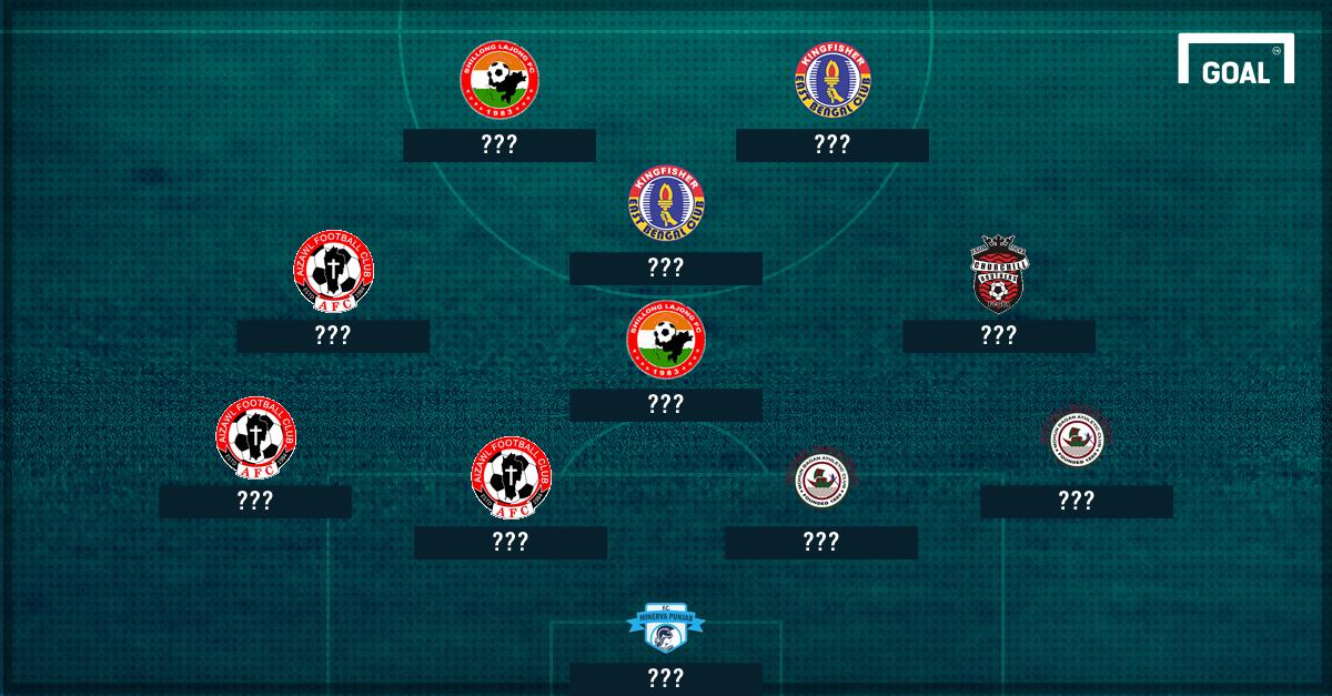 I-League Team of the Season so far