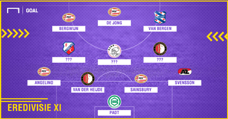 Opta Team van de Week 15 2018/19