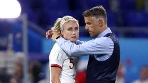 England USA Women's World Cup