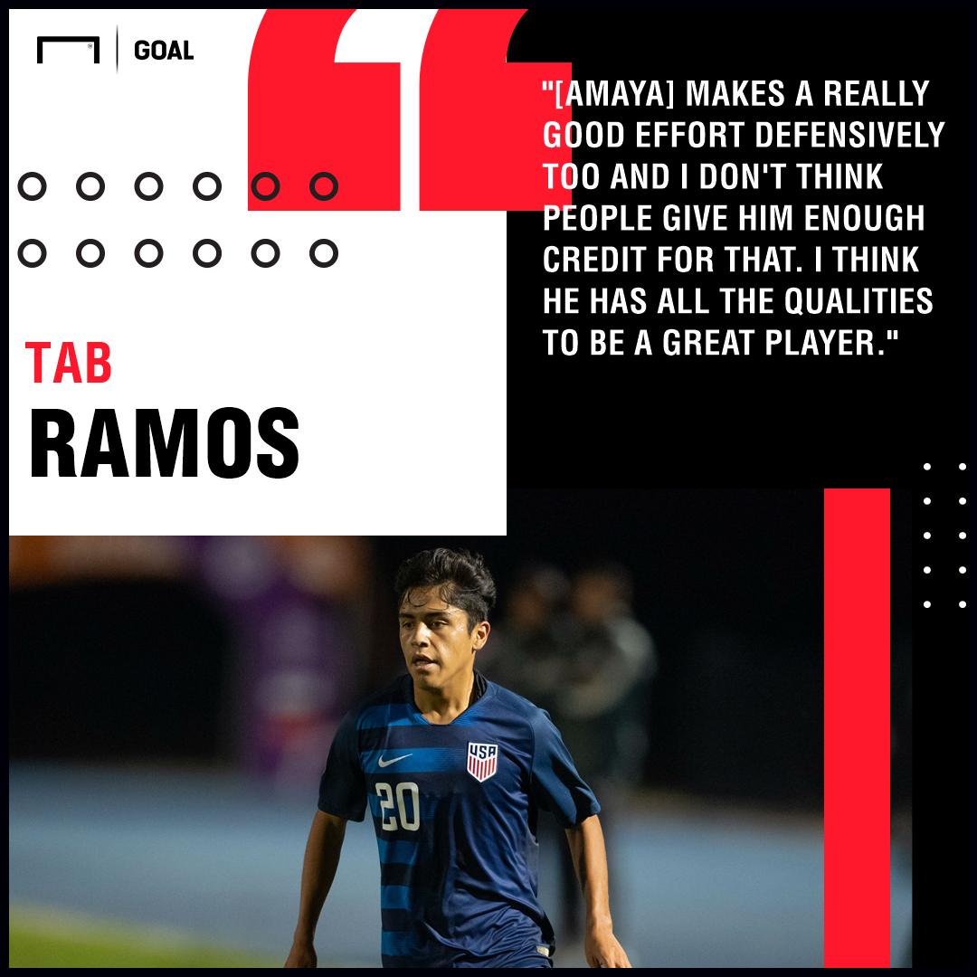Tab Ramos GFX