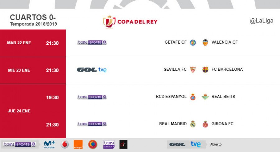 Así quedan los cruces de cuartos de final en la Copa del Rey | Goal.com