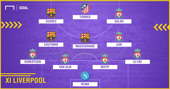 Liverpool 2010-2018 composition