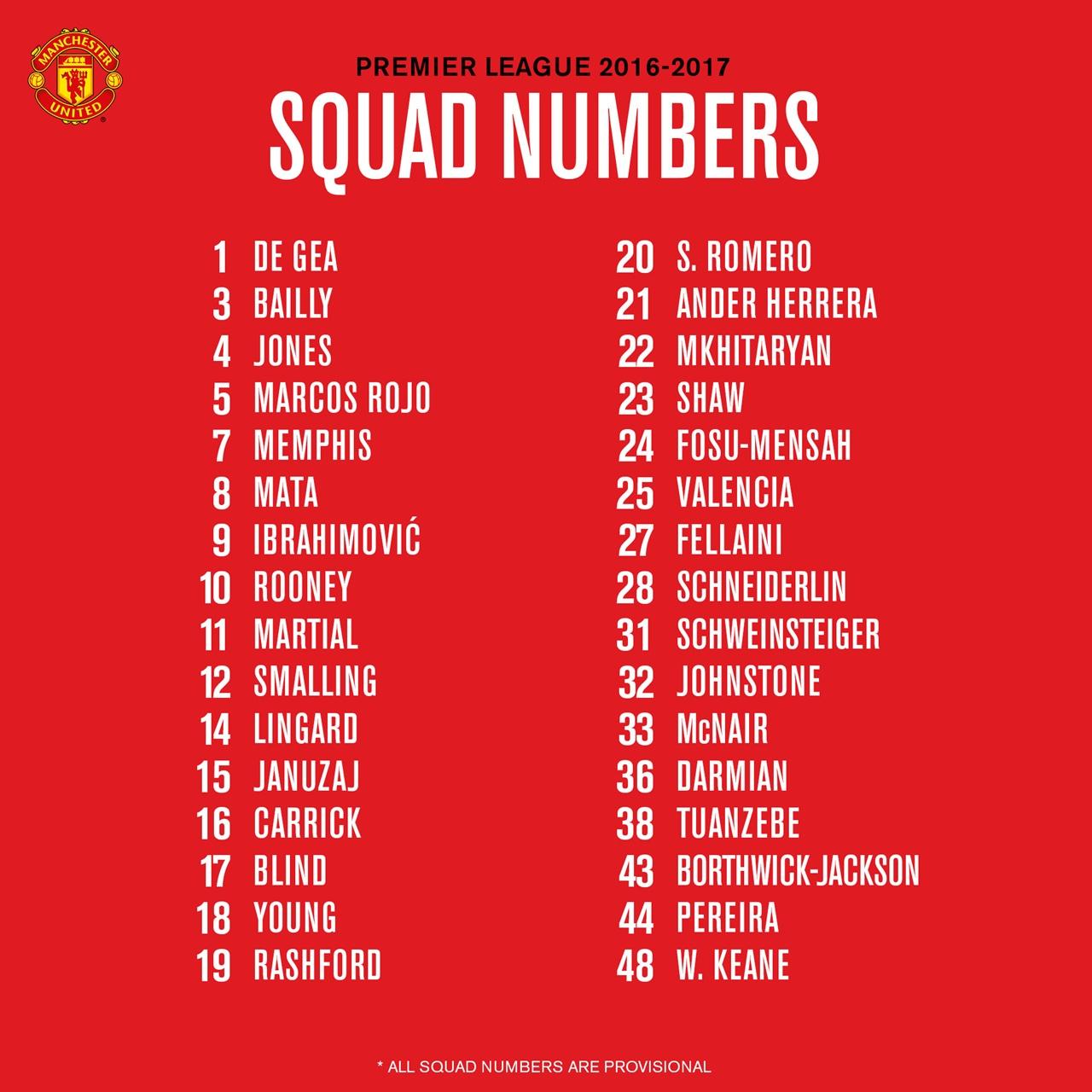 قائمة مانشستر يونايتد موسم 2017/2016