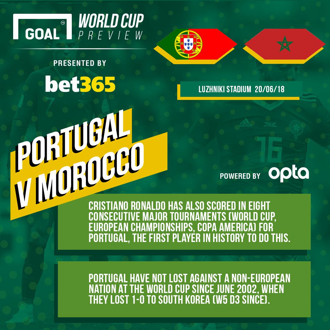 GFX Portugal Morocco Bet365