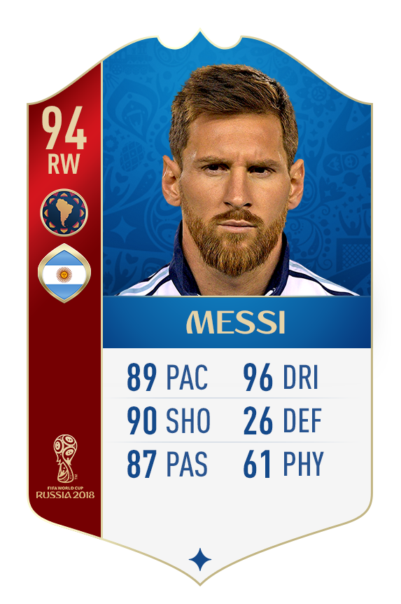 Lionel Messi FIFA 18 World Cup