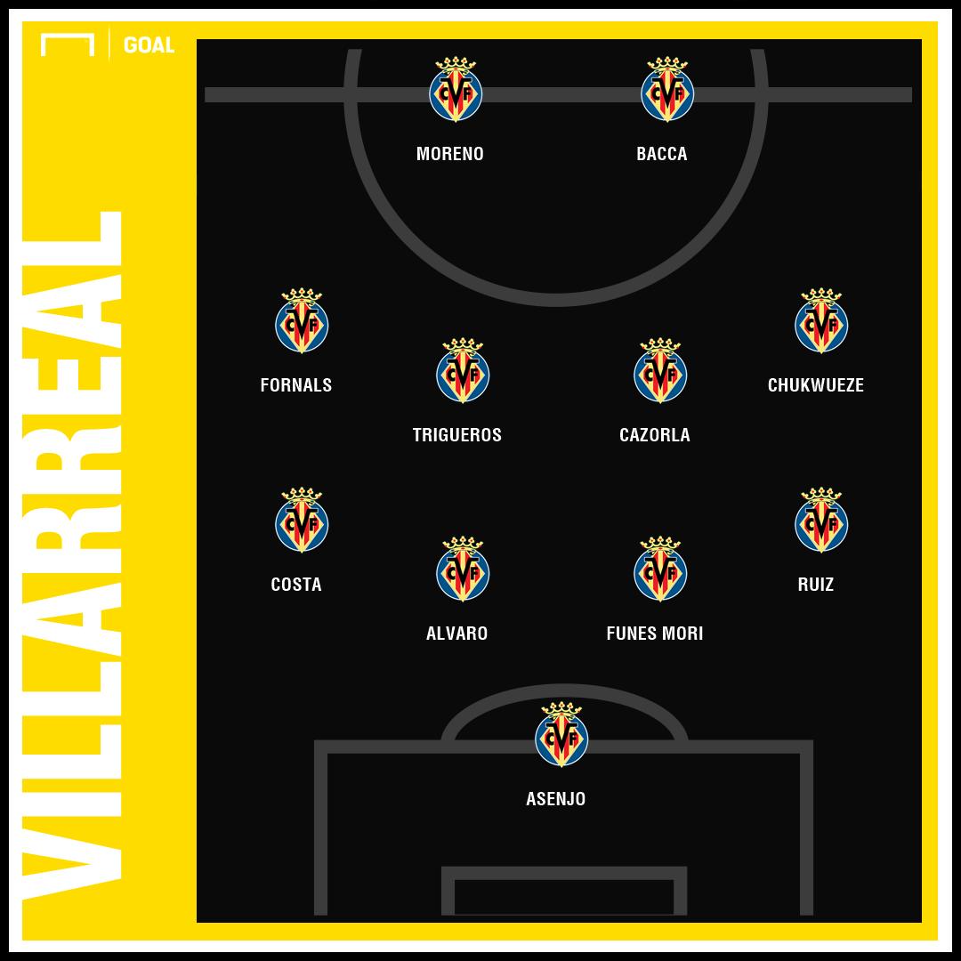 Villarreal Real Madrid Provavel Escalaçao La Liga   GFX   02012019