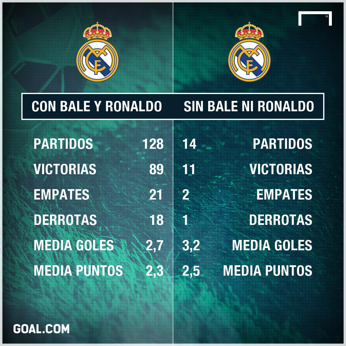 GFX Bale y CR