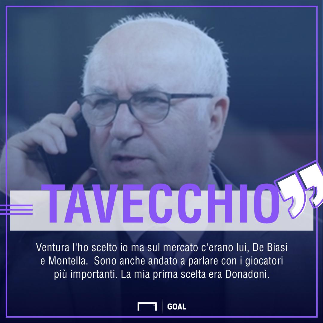 Donadoni ringrazia Tavecchio: