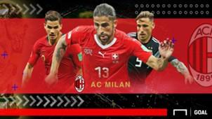 GFXID Cover Rapor Pemain AC Milan di Piala Dunia 2018