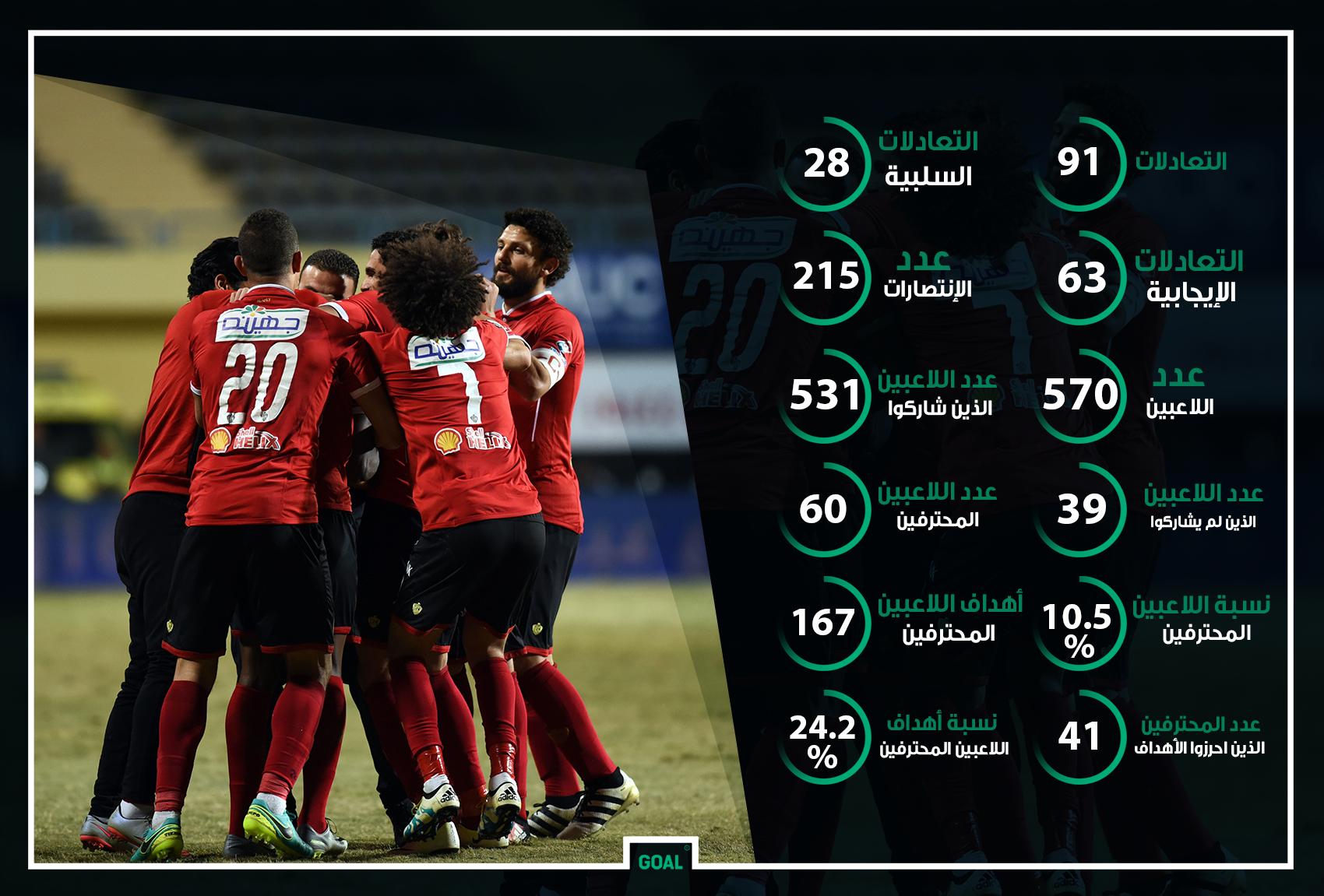 الدوري المصري 1