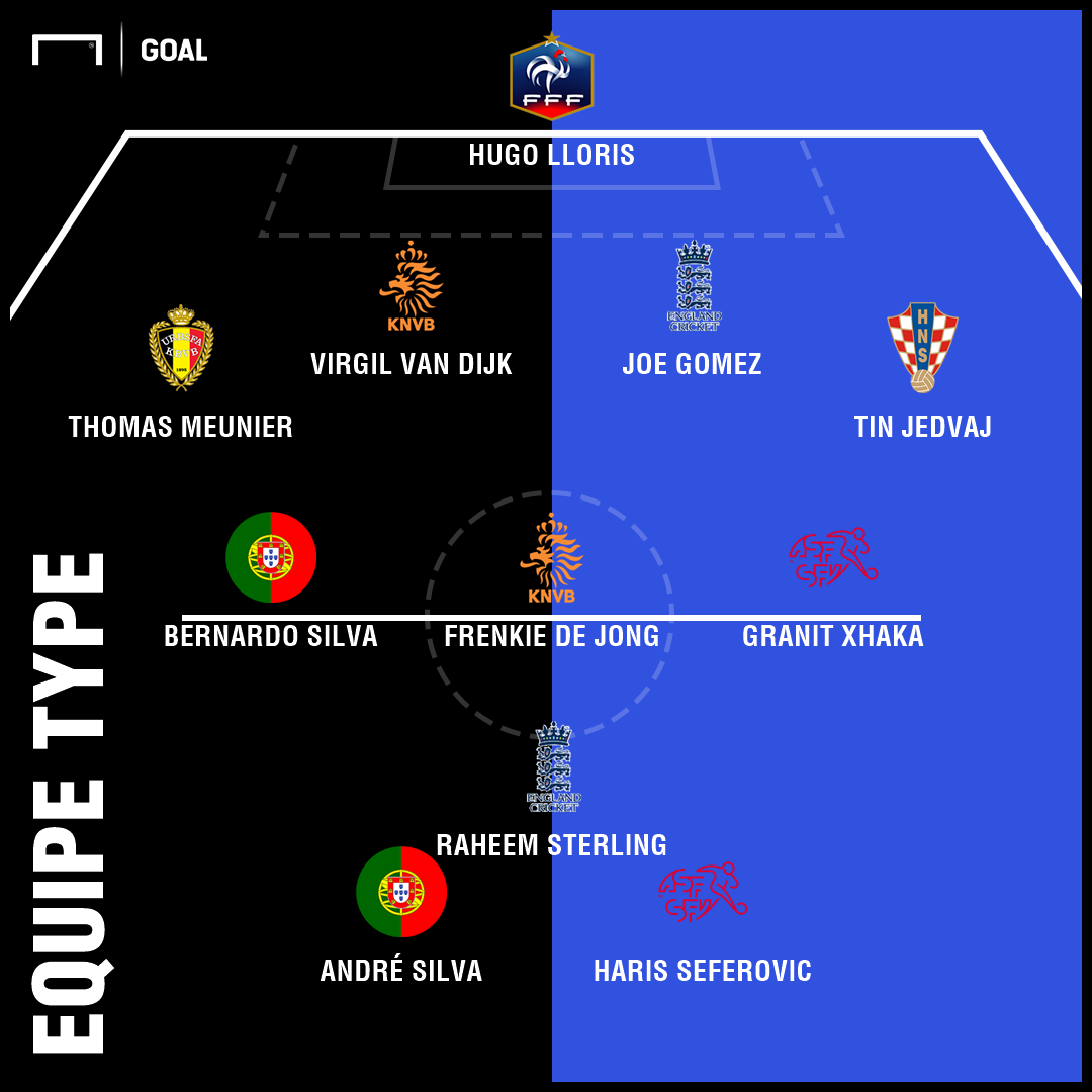 PS Equipe type Ligue des Nations