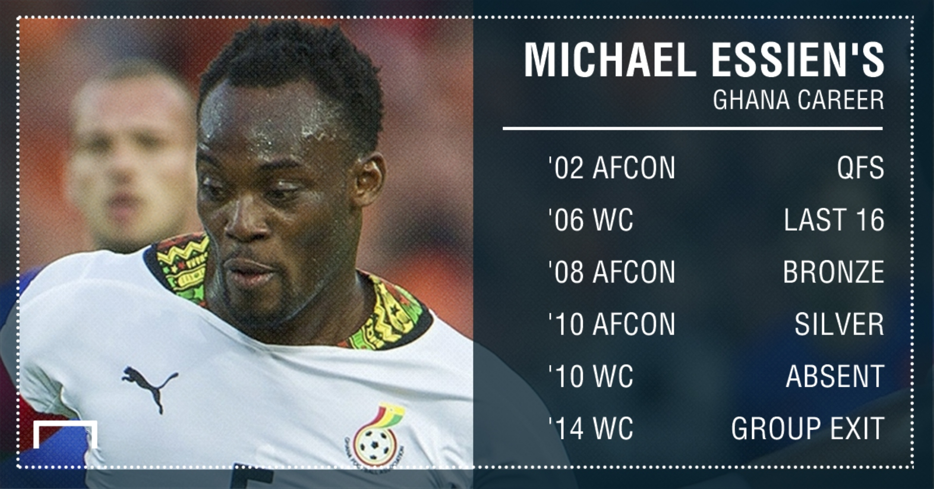 Michael Essien International career