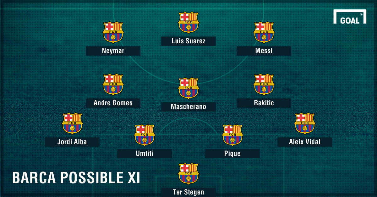 Barcelona possible line-up Athletic
