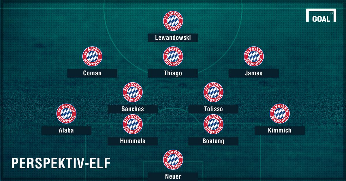 GFX Bayern München 2017/18 Perspektiv
