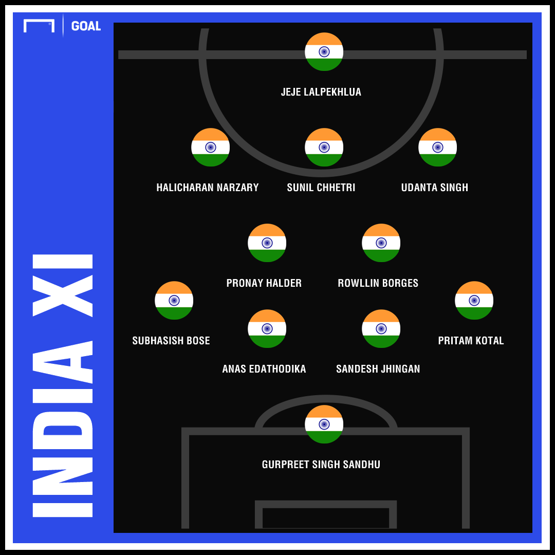 IND XI