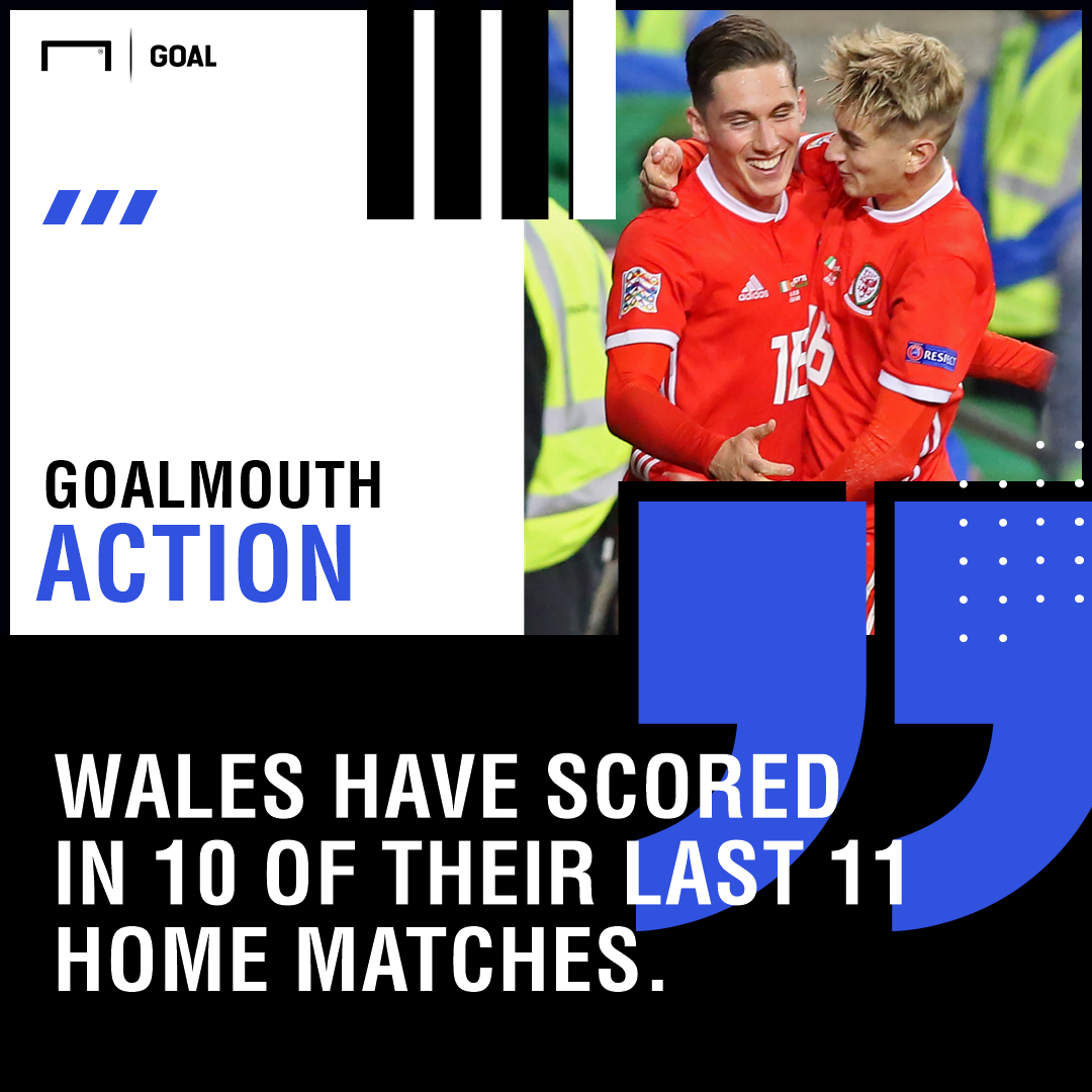 Wales Denmark graphic