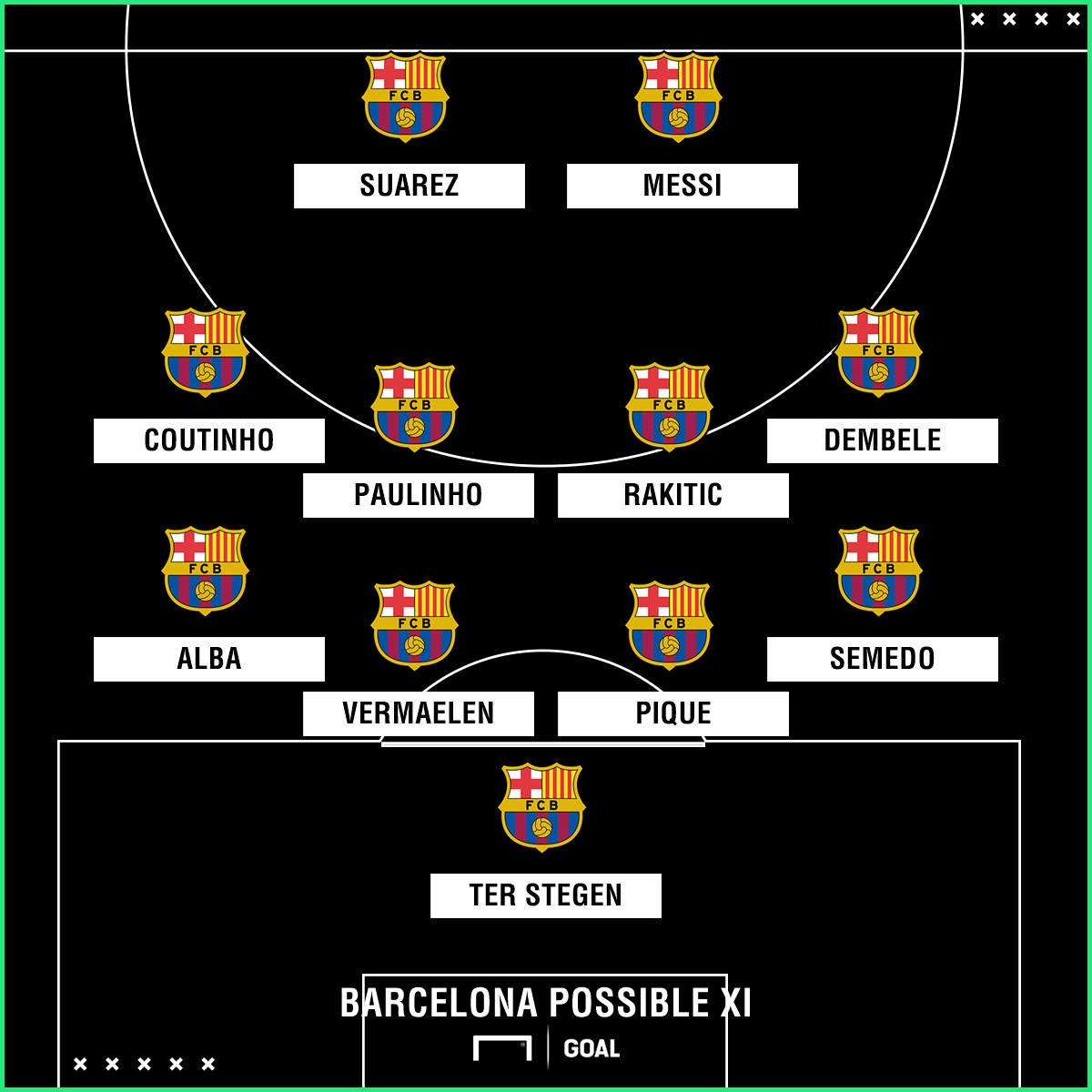 Barca possible Leganes