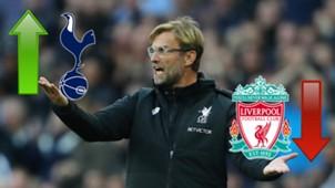 Jurgen Klopp Tottenham Liverpool GFX