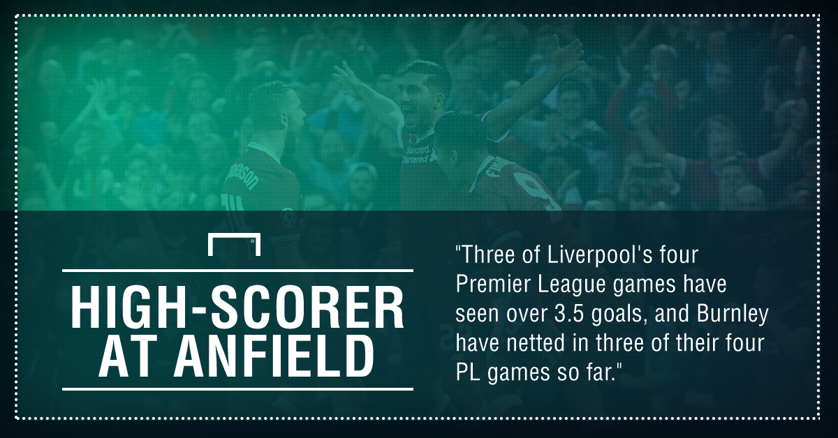 Liverpool Burnley graphic