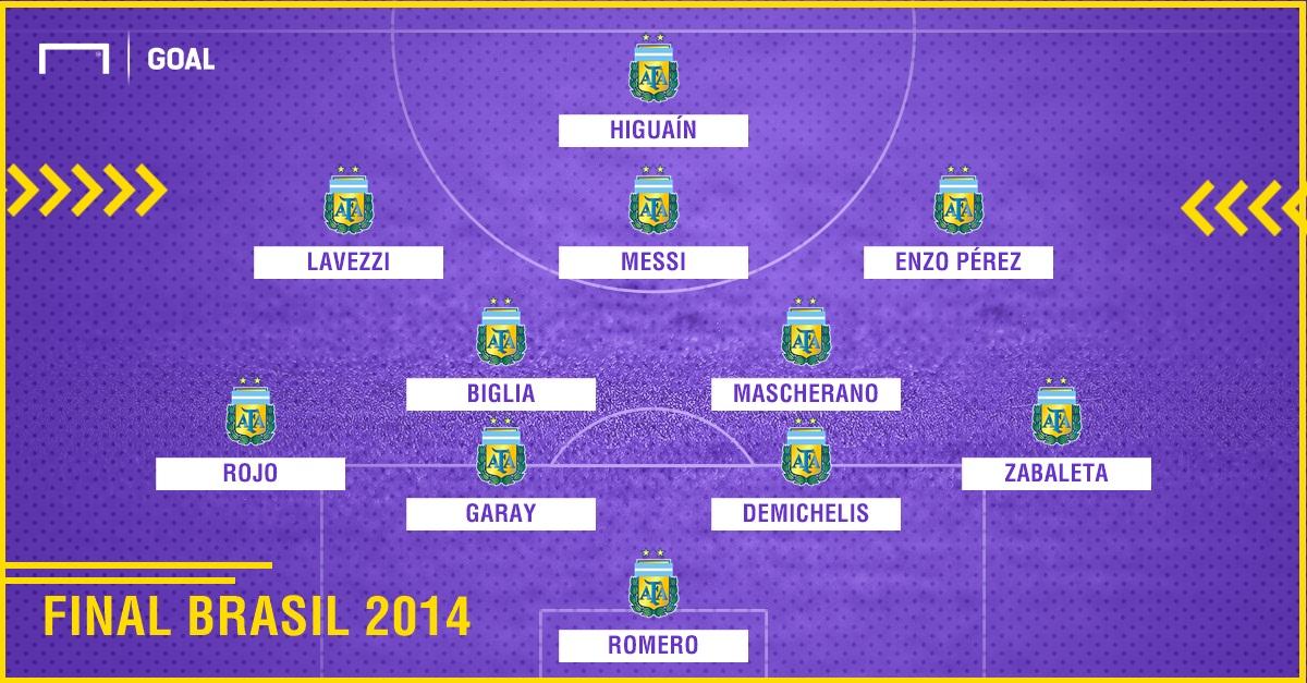 GFX Argentina XI Final WC2014