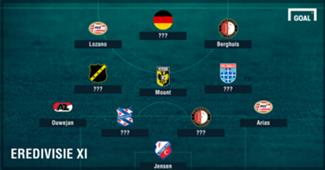 Eredivisie XI Speelronde 20 2017/18