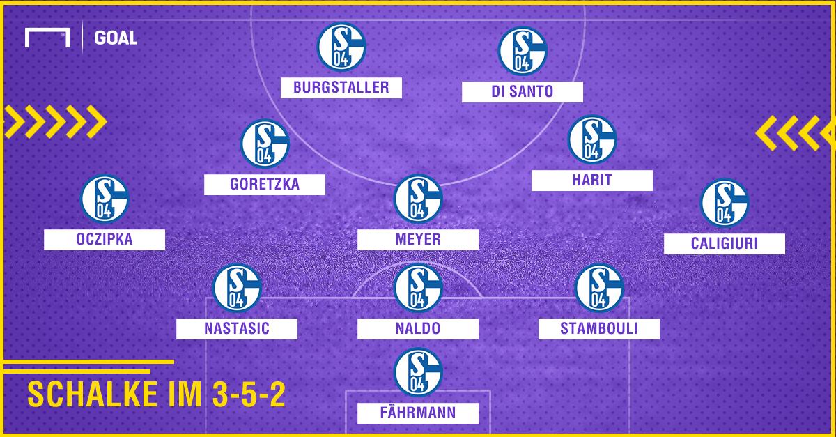 GFX Formation Schalke