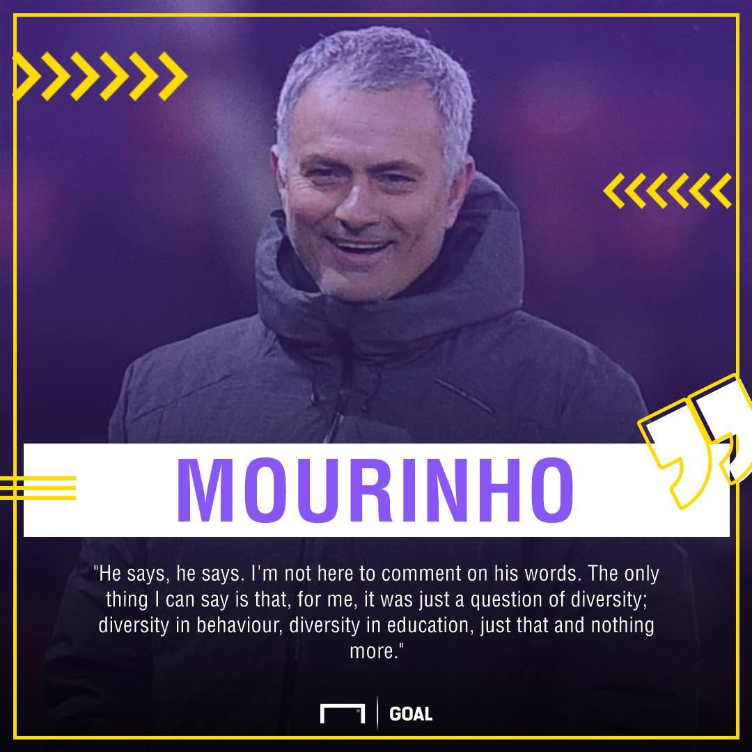 GFX Info Jose Mourinho Manchester United