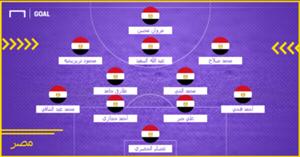 Egypt Probable XI WC 2018
