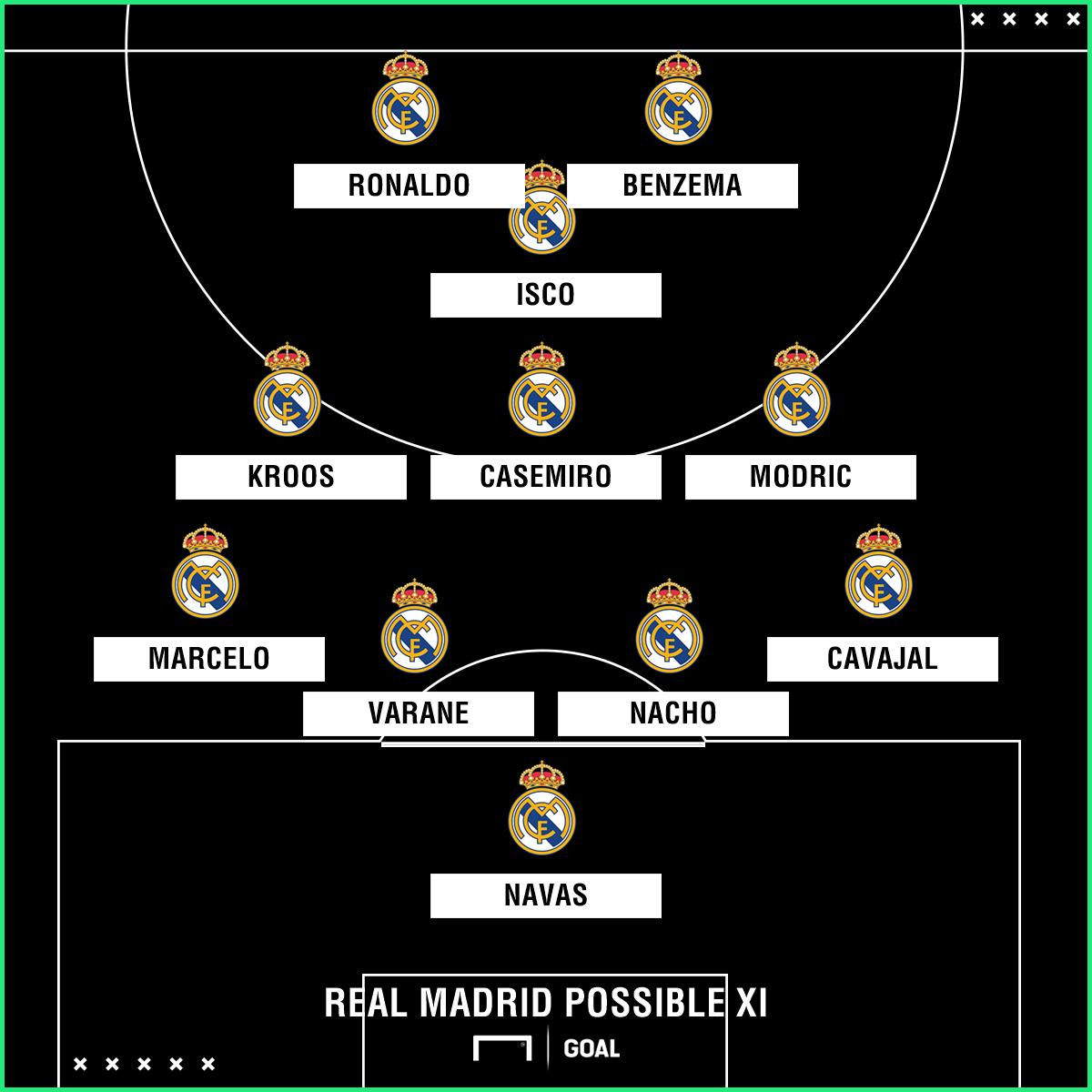 Celta Vigo Vs Barca Full Match: Real Madrid Team News: Injuries, Suspensions And Line-up