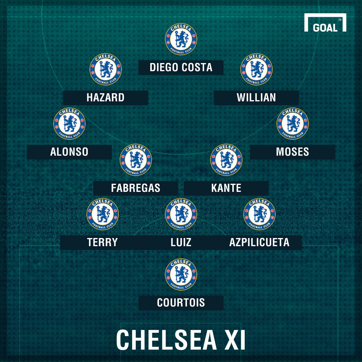 Chelsea GFX