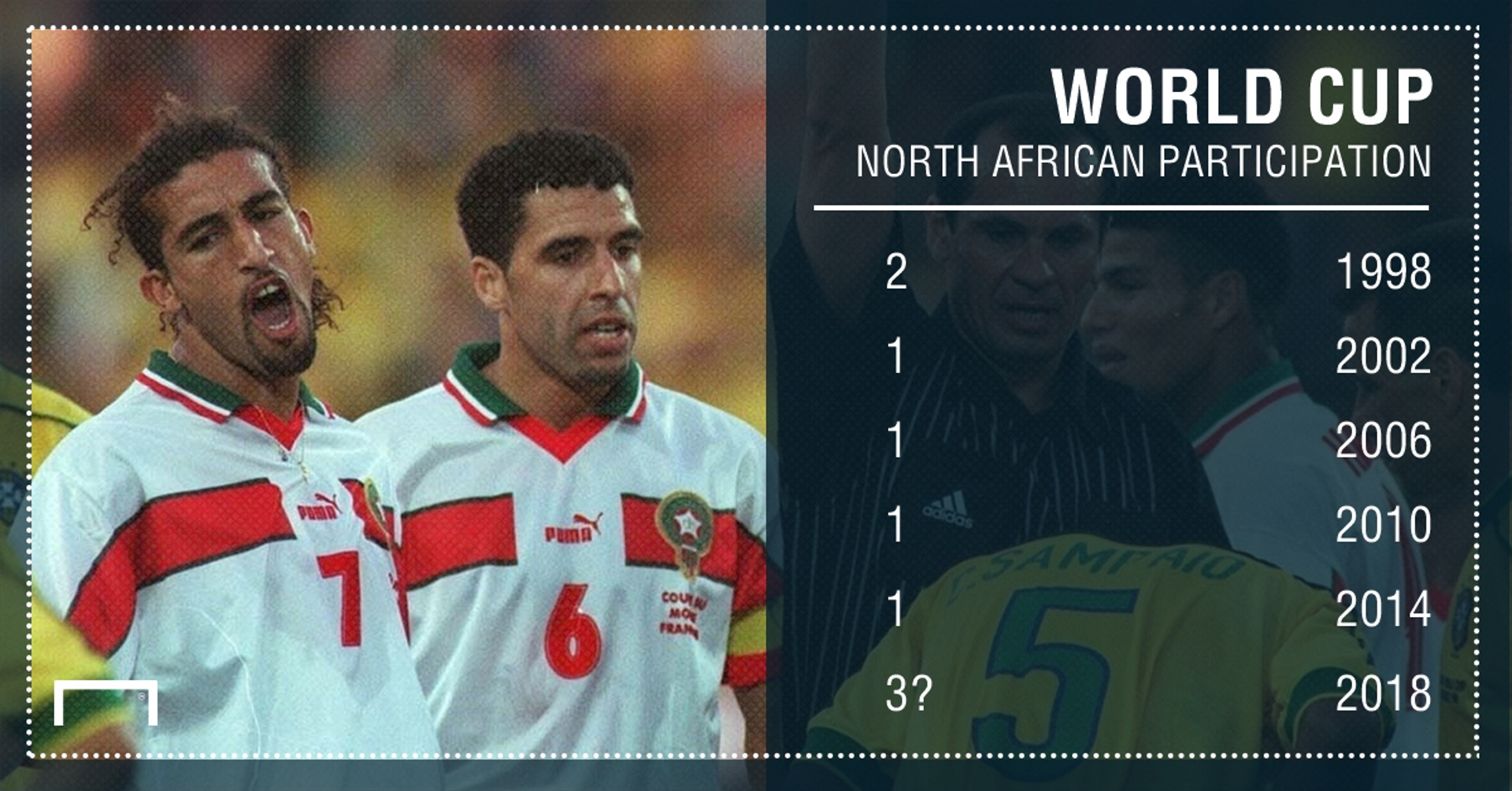 North Africa World Cup PS