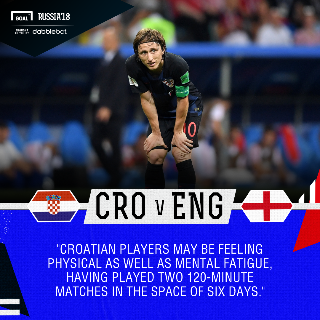 Croatia England graphic