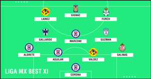 Liga MX Best XI