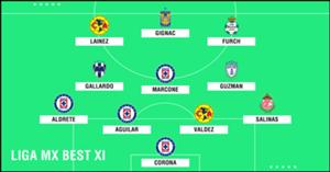 Liga MX Best XI