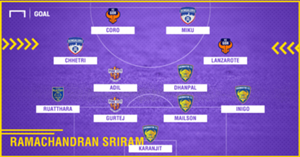 GFX Ramachandran Sriram ISL 4 Team of the Season