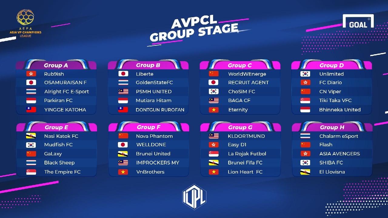 Undian Asian Virtual Pro Champions League (AVPCL)