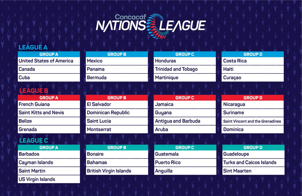Calendario Primera Division Futbol Guatemala 2019.Liga De Naciones De La Concacaf Cuando Es Calendario