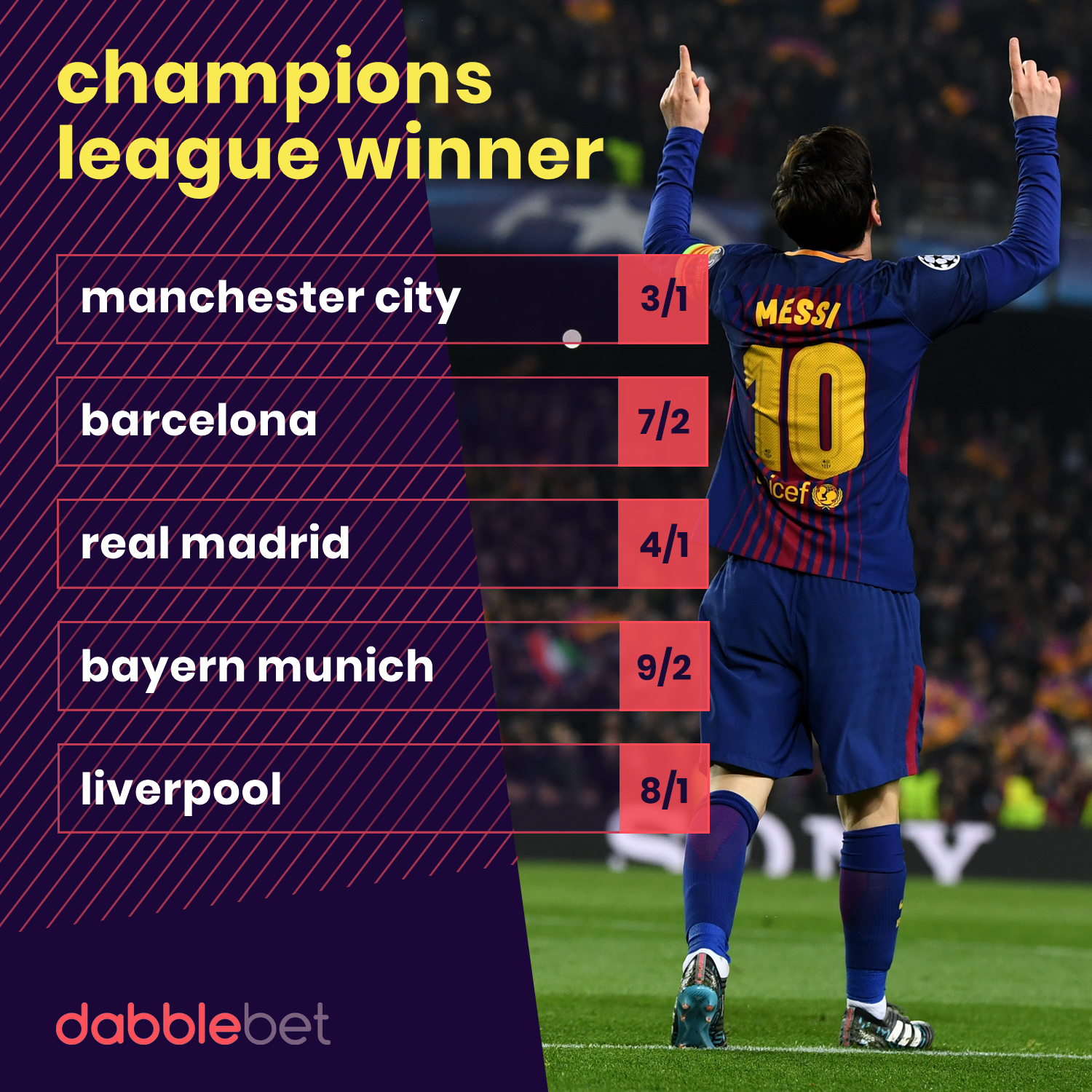 Champions League odds 15-03 graphic