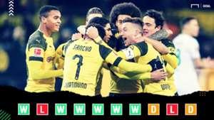 Dortmund Champions League Power Rankings GFX