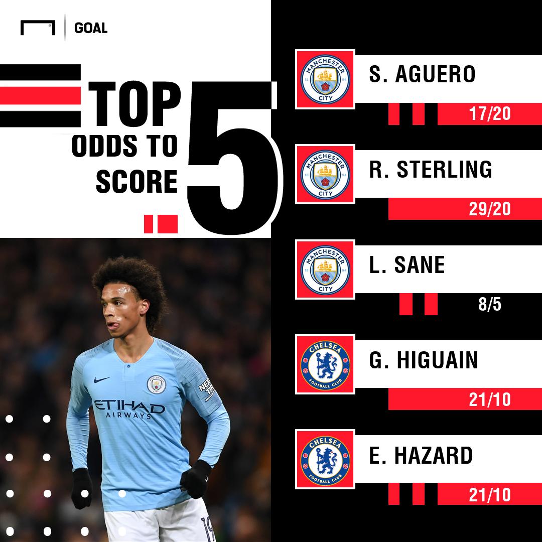 Manchester City Chelsea scorers graphic