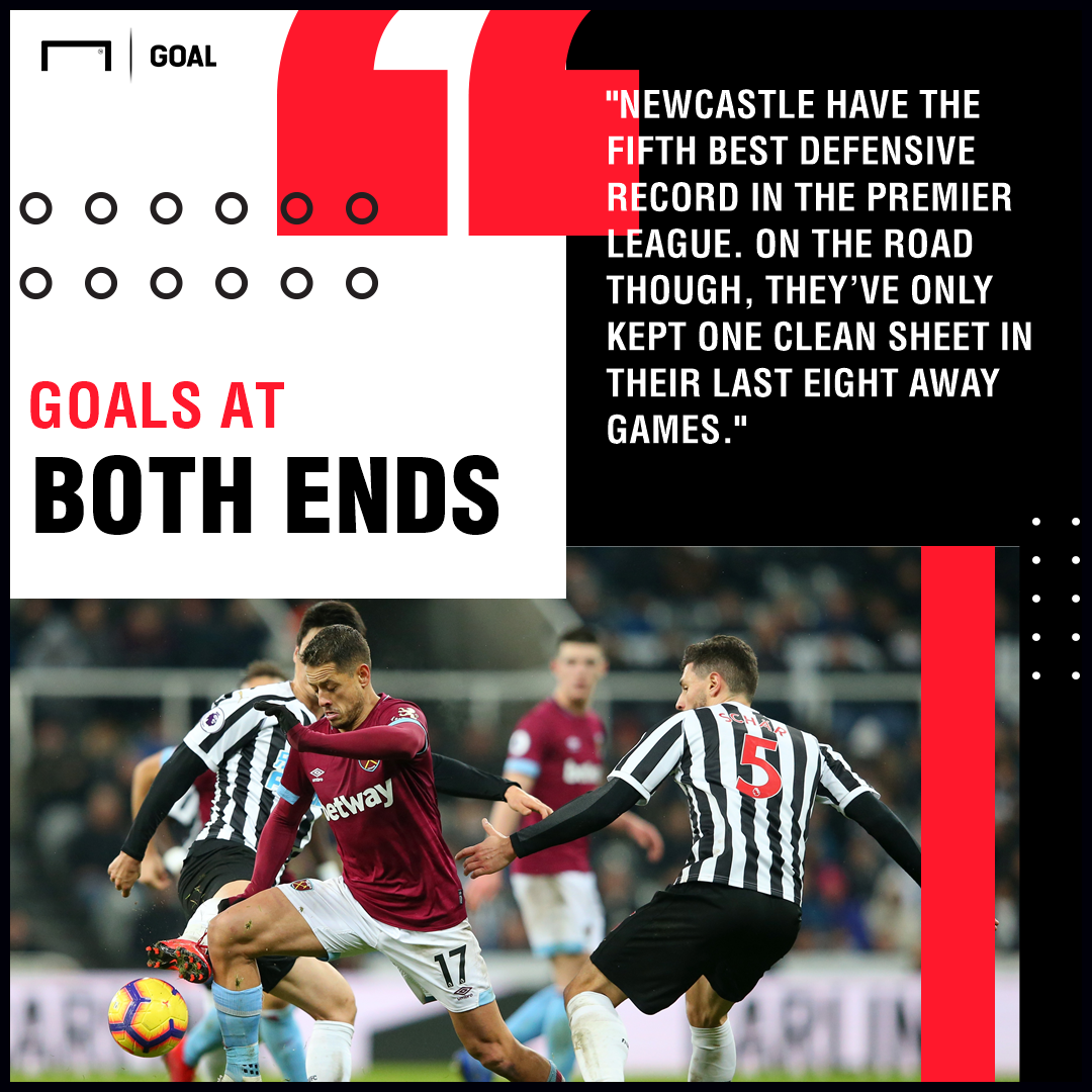West Ham v Newcastle United Betting Preview
