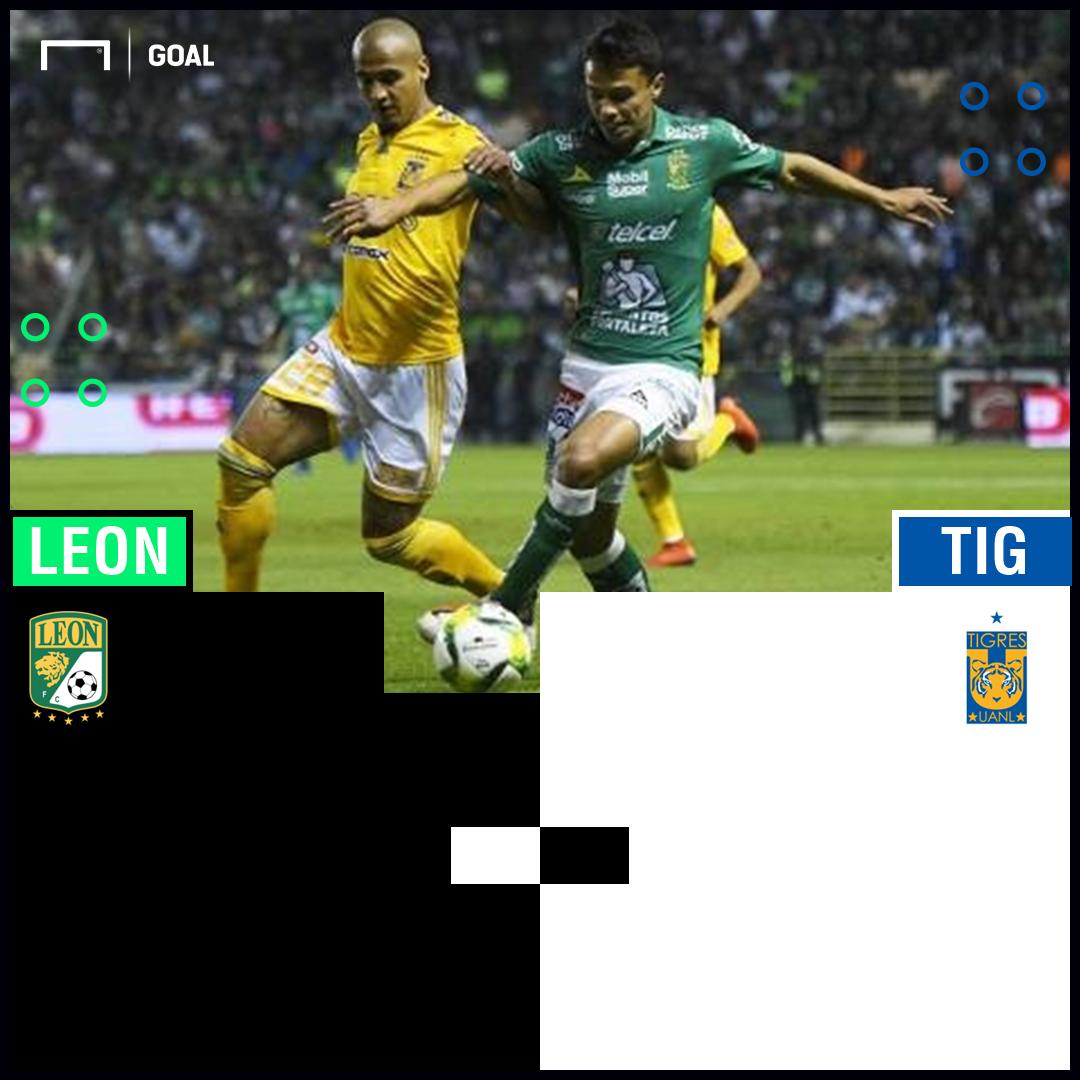 Final Liga MX León Santos