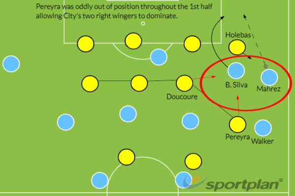 Watford Manchester City Tactics