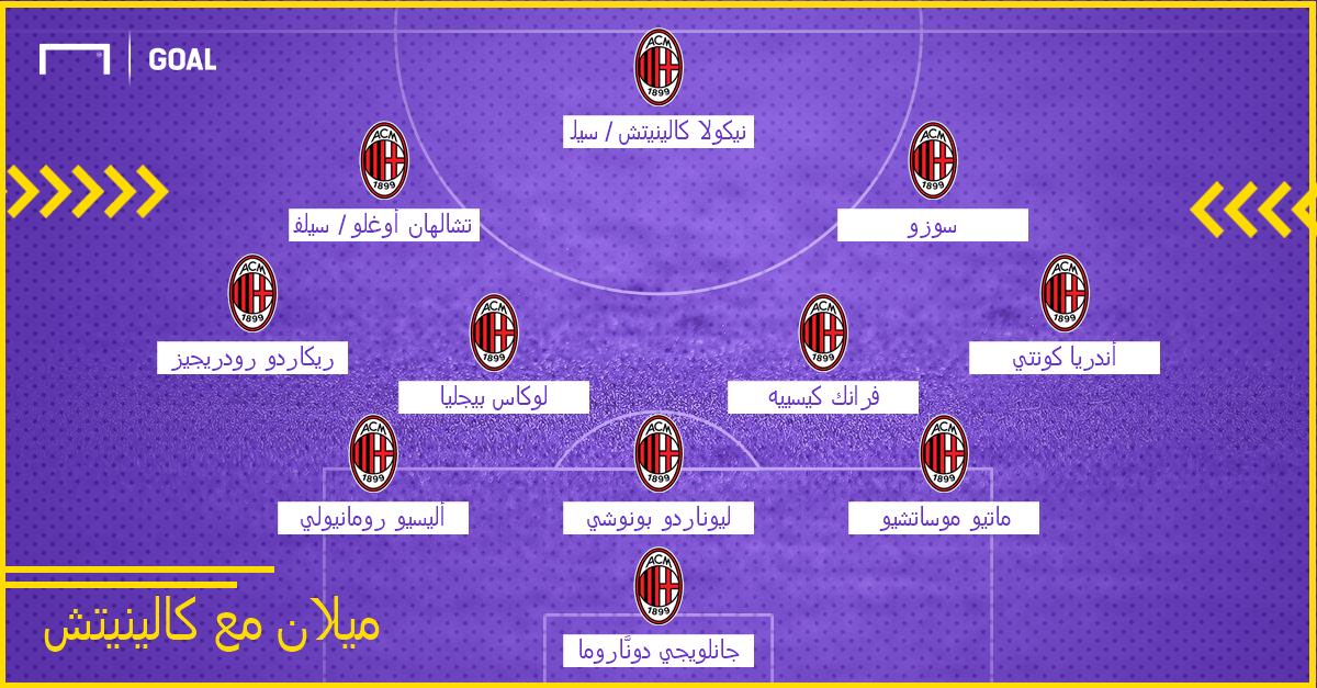 GFX AR Nikola Kalinic Milan XI 3-4-2-1
