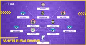 GFX Ashwin Muralidharan I-League 2017-18 Team of the Season