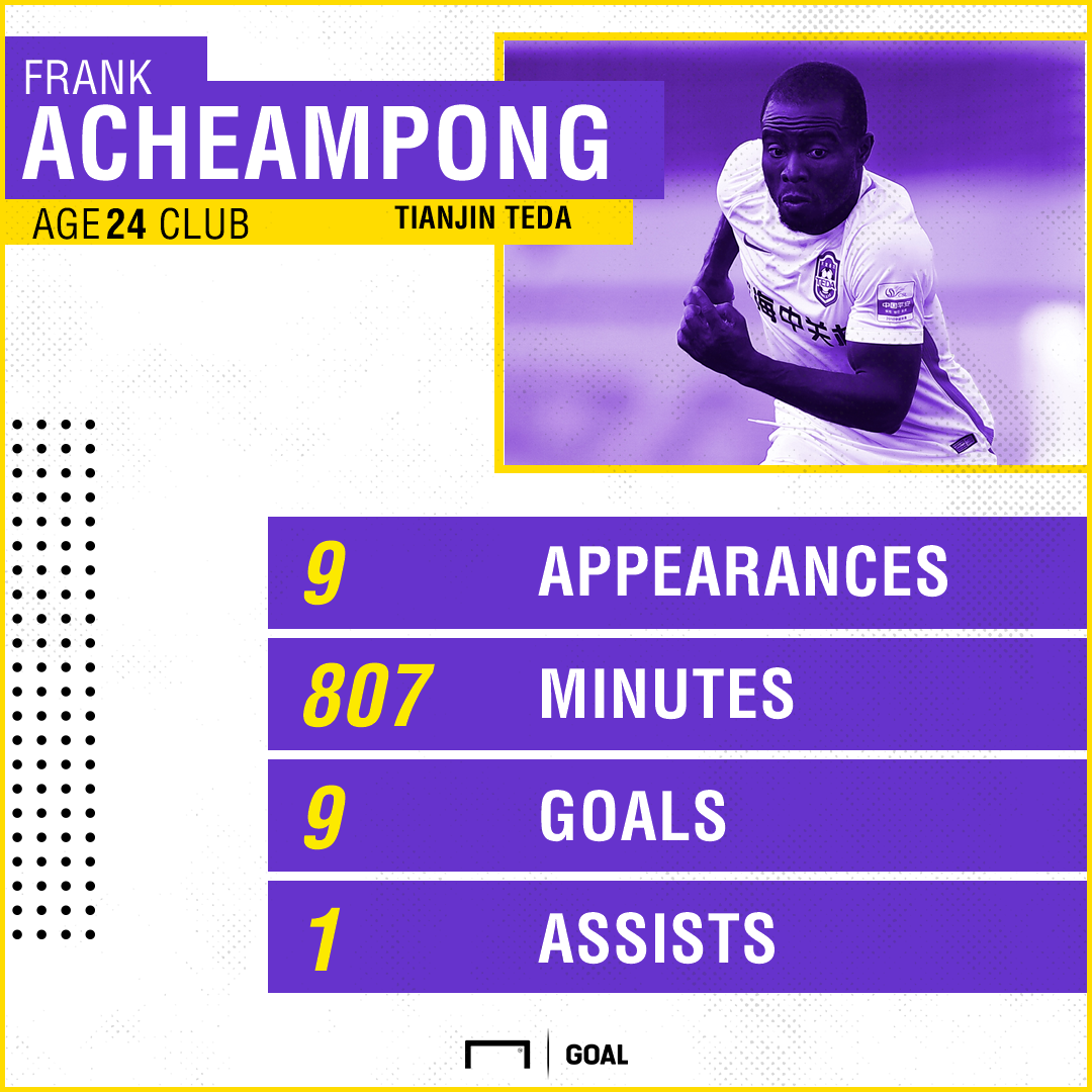 Frank Acheampong ps