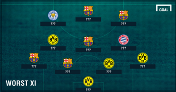 Champions League worst team of the quarter final 1